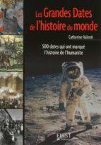Le Petit Livre de - Les grandes dates de l'Histoire du monde (ebook)
