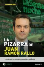 La pizarra de Juan Ramón Rallo (ebook)