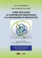 Come applicare la contabilità industriale e il diagramma di redditività (ebook)