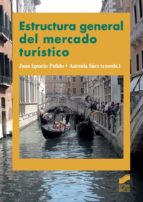 Estructura general del mercado turístico (ebook)