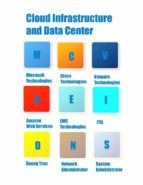 Cloud Infrastructure and Data Center (ebook)